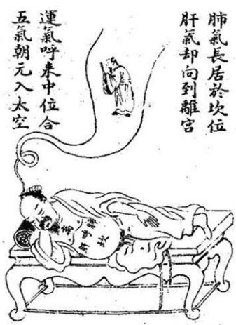 陈抟老祖《心相篇》